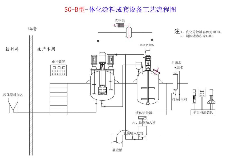 500搅拌机电路接线图